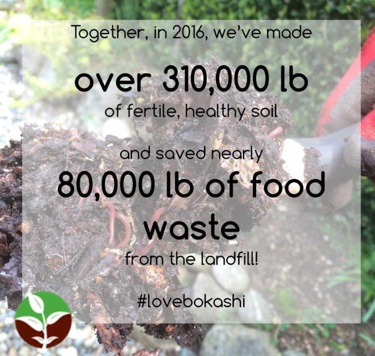 2016 Bokashi composting statistics